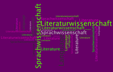 wordle Philology